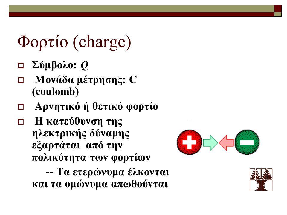 Φορτίο (charge) Σύμβολο: Q Μονάδα μέτρησης: C (coulomb)