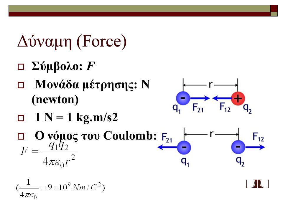 Δύναμη (Force) Σύμβολο: F Μονάδα μέτρησης: Ν (newton) 1 Ν = 1 kg.m/s2