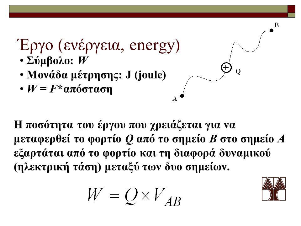 Έργο (ενέργεια, energy)