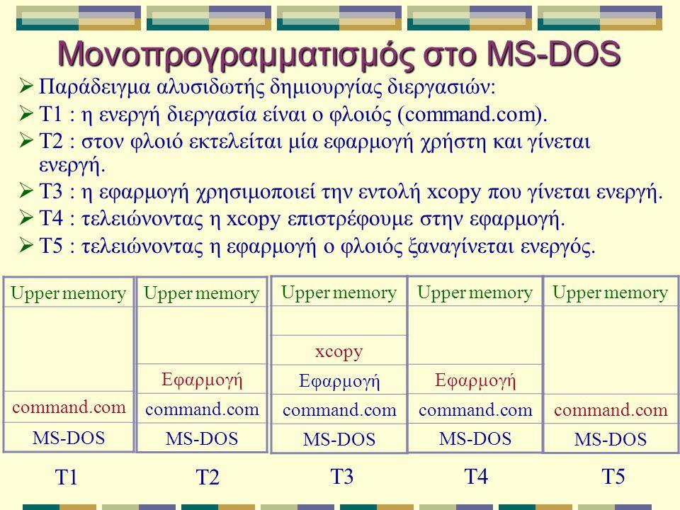 Μονοπρογραμματισμός στο MS-DOS