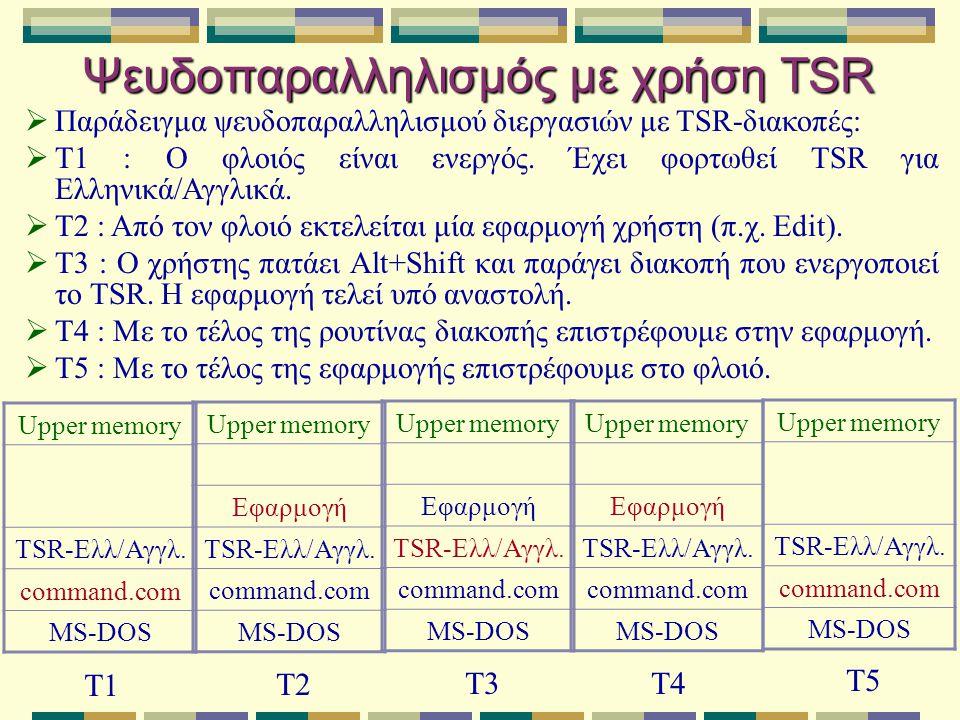Ψευδοπαραλληλισμός με χρήση TSR