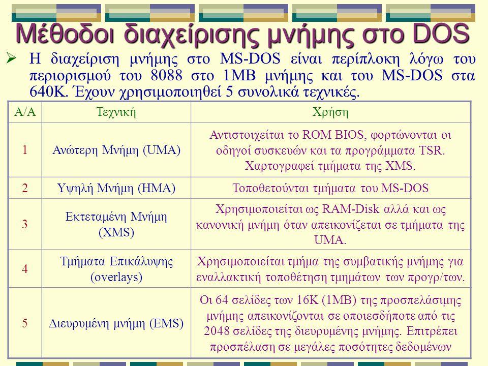 Μέθοδοι διαχείρισης μνήμης στο DOS