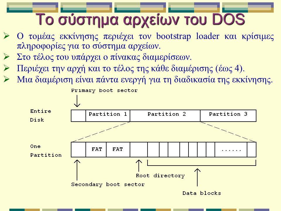 Το σύστημα αρχείων του DOS