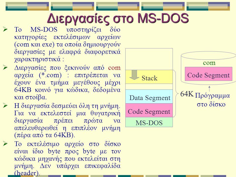 Διεργασίες στο MS-DOS 64K