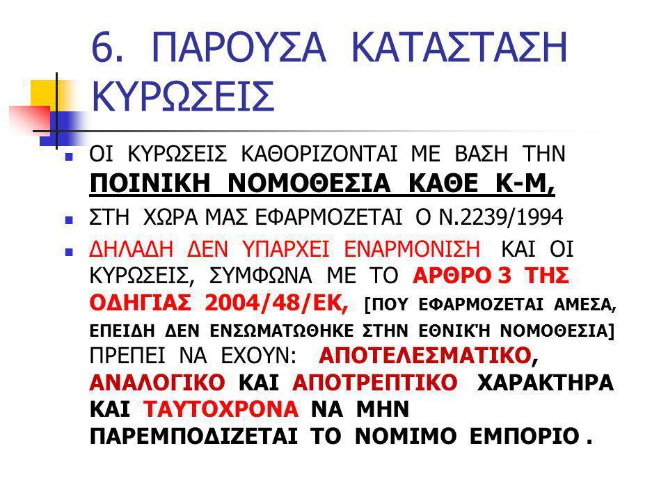 6. ΠΑΡΟΥΣΑ ΚΑΤΑΣΤΑΣΗ ΚΥΡΩΣΕΙΣ