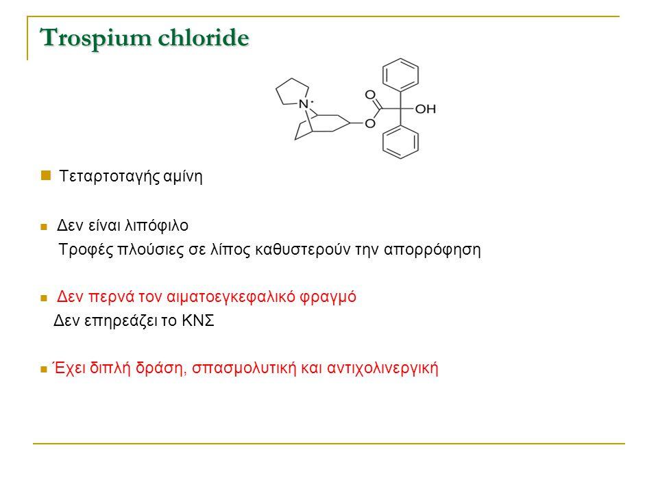 Trospium chloride Τεταρτοταγής αμίνη Δεν είναι λιπόφιλο