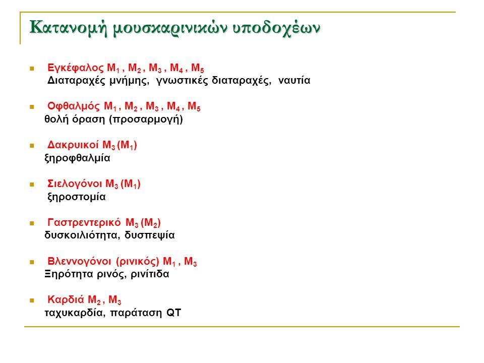 Κατανομή μουσκαρινικών υποδοχέων