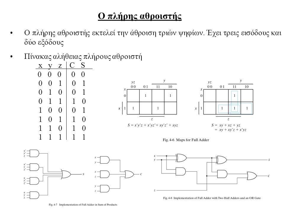 Ο πλήρης αθροιστής Ο πλήρης αθροιστής εκτελεί την άθροιση τριών ψηφίων. Έχει τρεις εισόδους και δύο εξόδους.