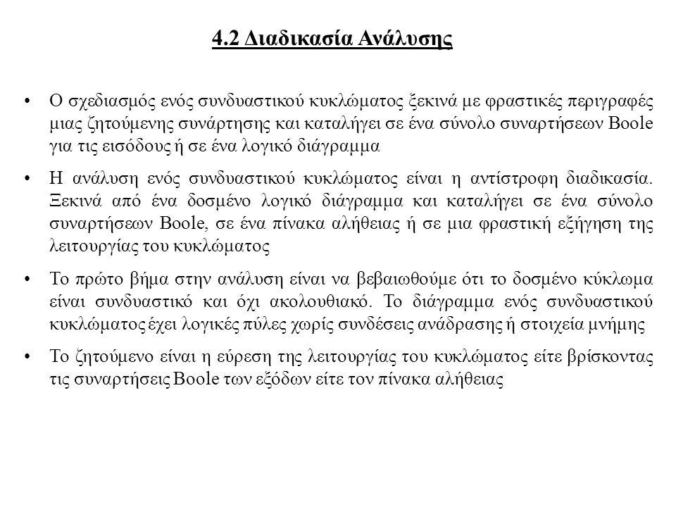 4.2 Διαδικασία Ανάλυσης