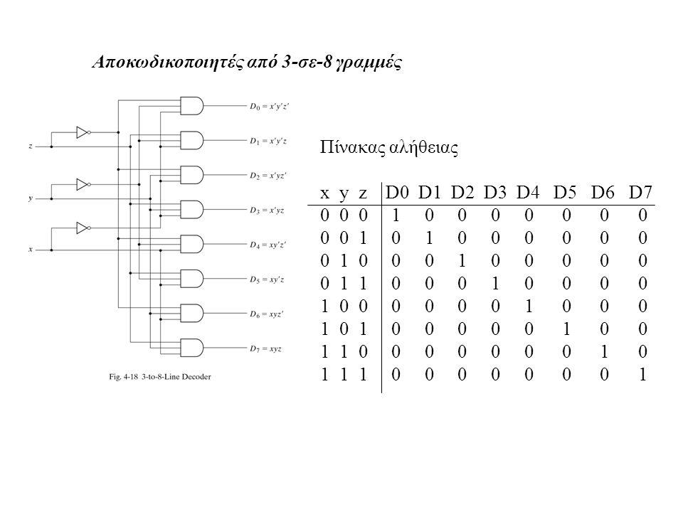 Αποκωδικοποιητές από 3-σε-8 γραμμές