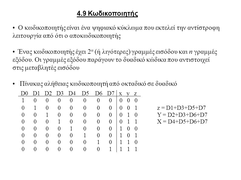 Πίνακας αλήθειας κωδικοποιητή από οκταδικό σε δυαδικό