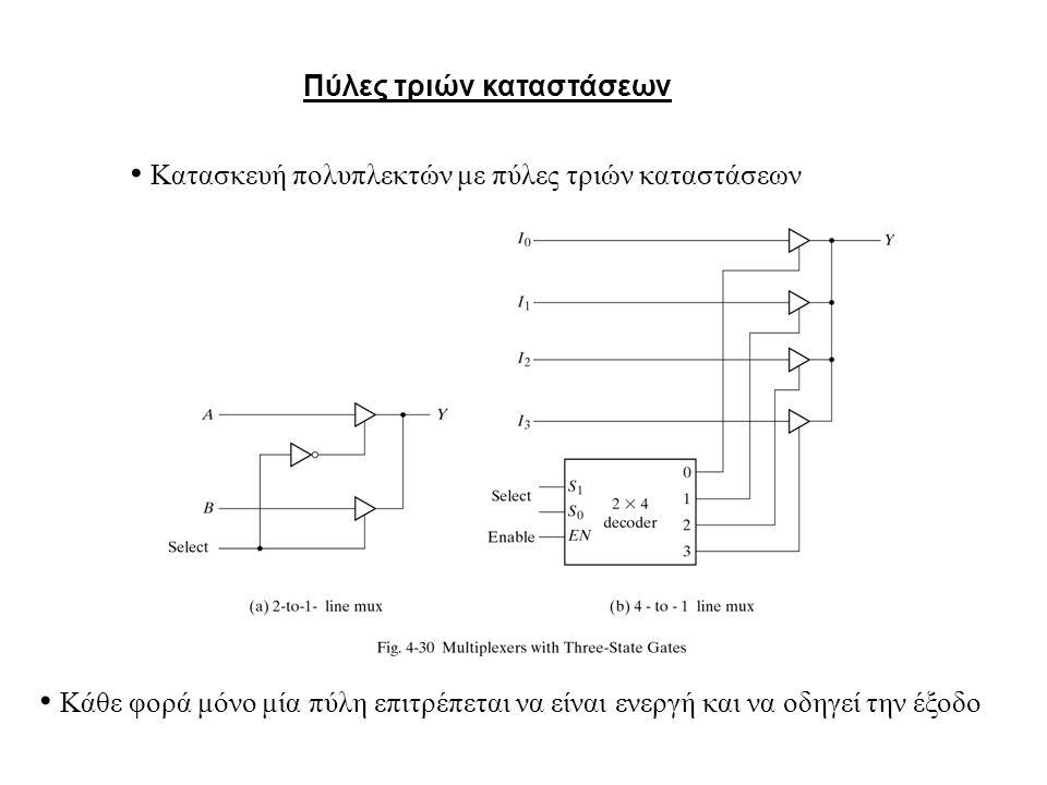 Κατασκευή πολυπλεκτών με πύλες τριών καταστάσεων