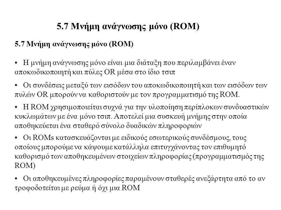 5.7 Μνήμη ανάγνωσης μόνο (ROM)