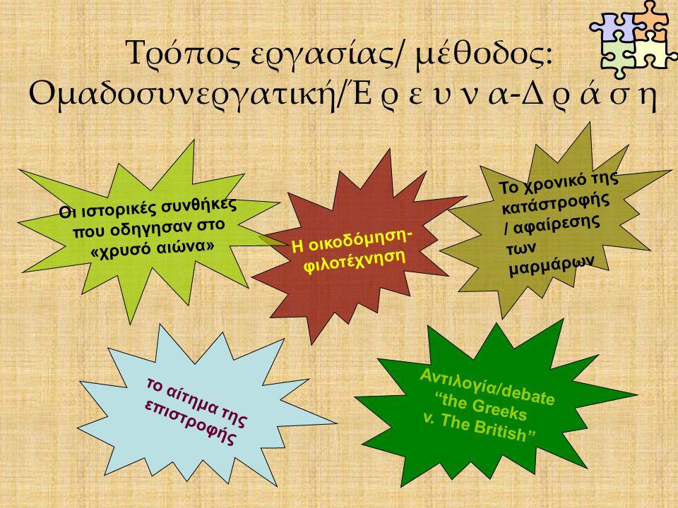 Τρόπος εργασίας/ μέθοδος: Oμαδοσυνεργατική/Έ ρ ε υ ν α-Δ ρ ά σ η