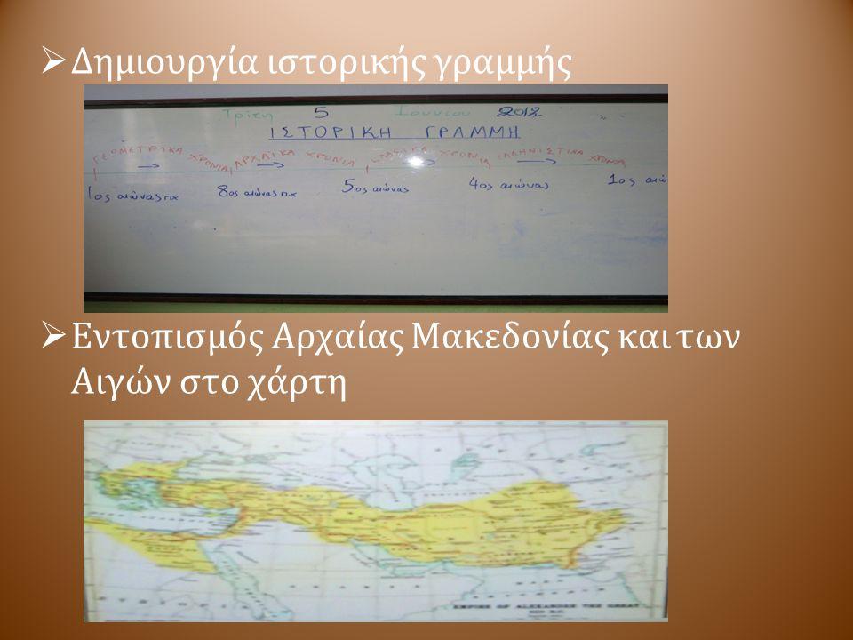 Δημιουργία ιστορικής γραμμής