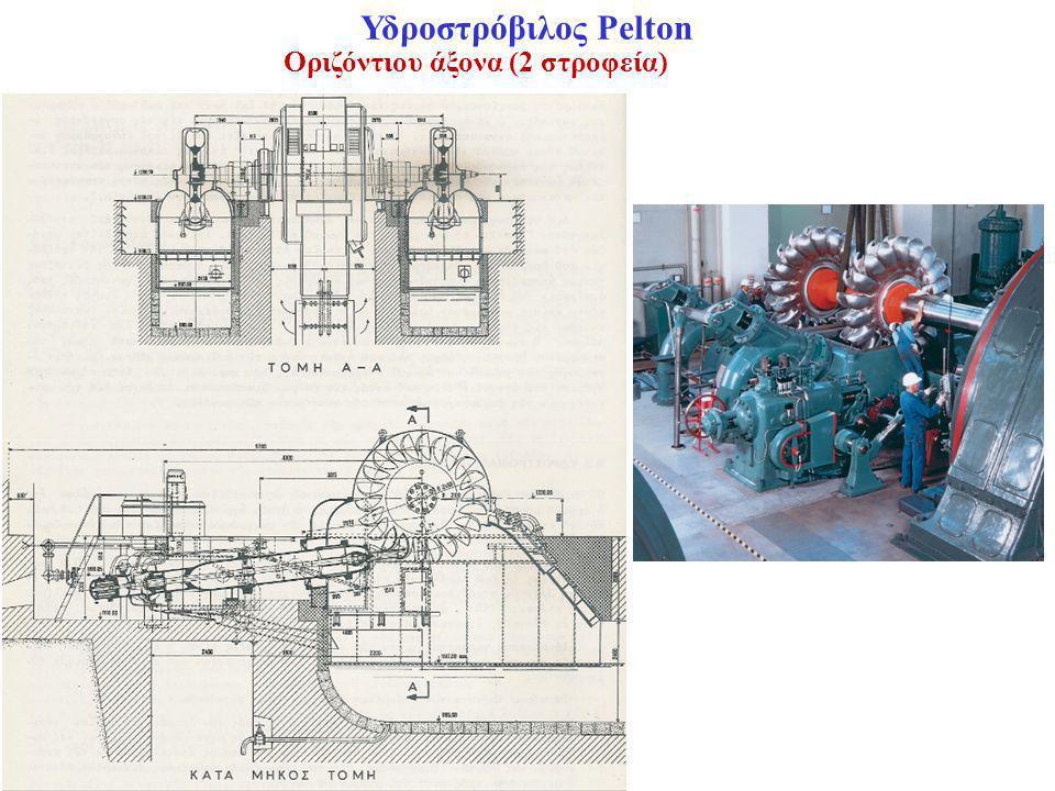 Υδροστρόβιλος Pelton Οριζόντιου άξονα (2 στροφεία)