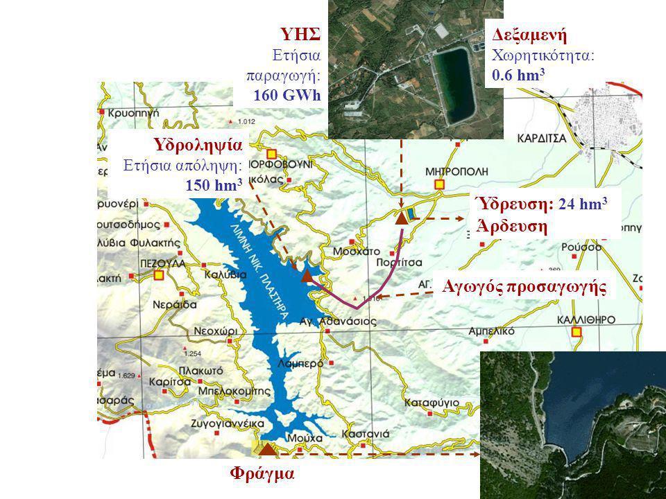 ΥΗΣ Δεξαμενή Υδροληψία Ύδρευση: 24 hm3 Άρδευση Αγωγός προσαγωγής
