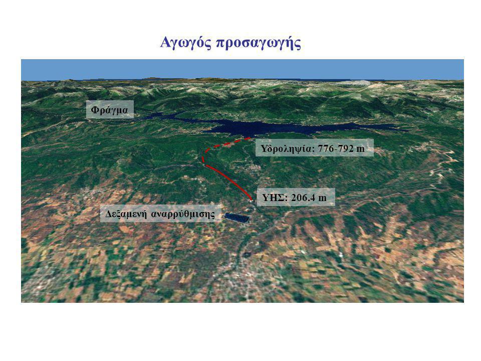 Αγωγός προσαγωγής Φράγμα Υδροληψία: 776-792 m ΥΗΣ: 206.4 m
