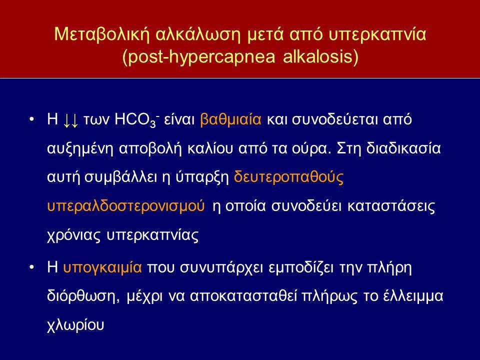 Μεταβολική αλκάλωση μετά από υπερκαπνία (post-hypercapnea alkalosis)