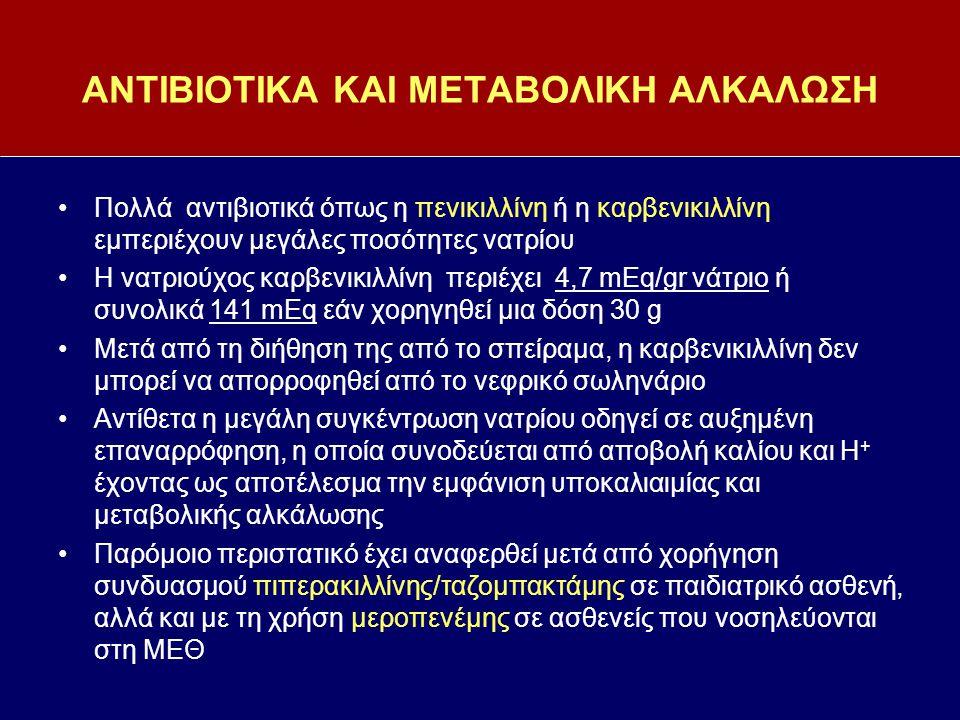 ΑΝΤΙΒΙΟΤΙΚΑ ΚΑΙ ΜΕΤΑΒΟΛΙΚΗ ΑΛΚΑΛΩΣΗ