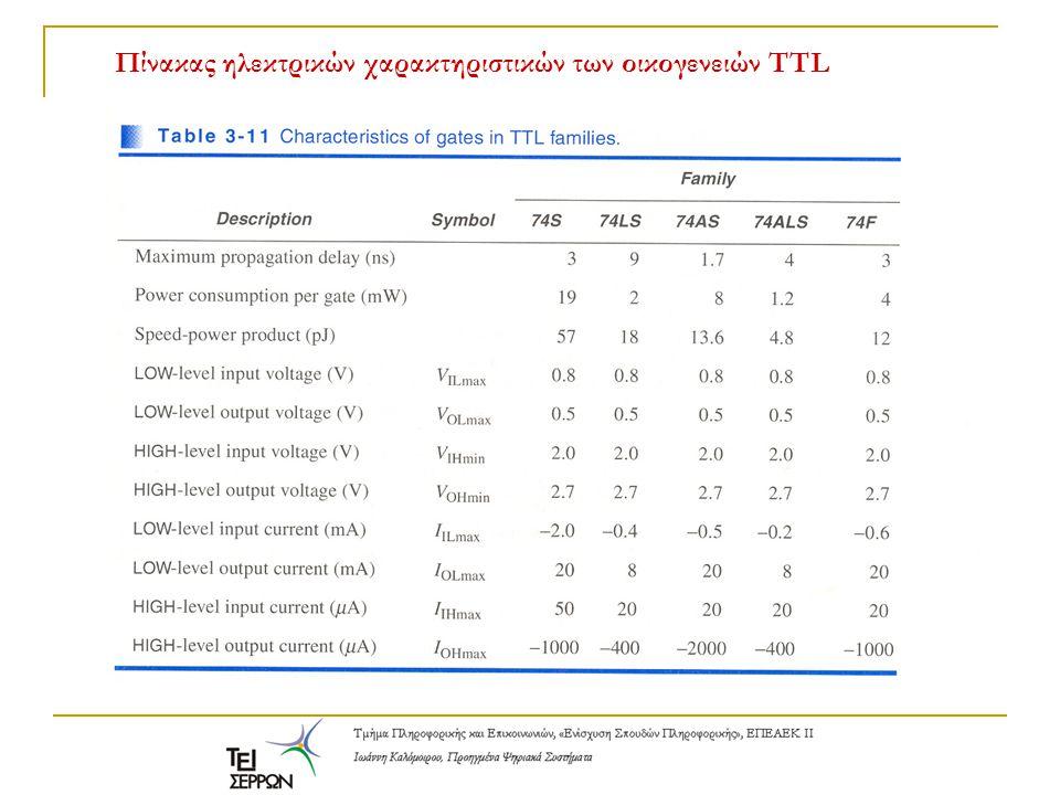 Πίνακας ηλεκτρικών χαρακτηριστικών των οικογενειών TTL