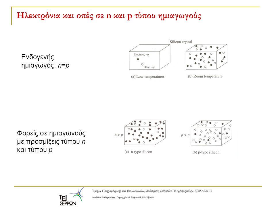 Ηλεκτρόνια και οπές σε n και p τύπου ημιαγωγούς