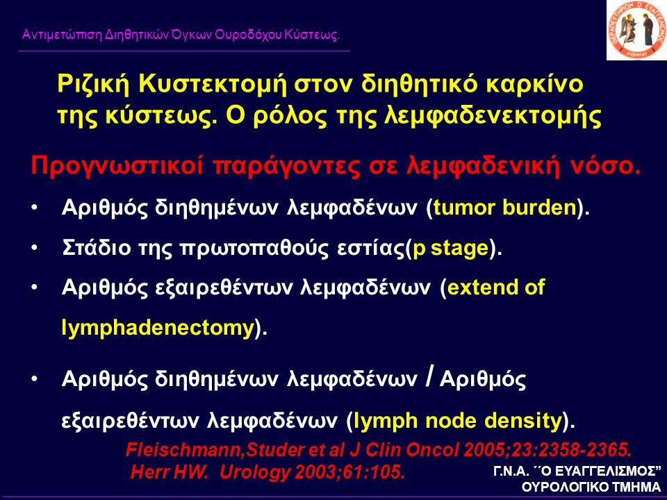 Προγνωστικοί παράγοντες σε λεμφαδενική νόσο.