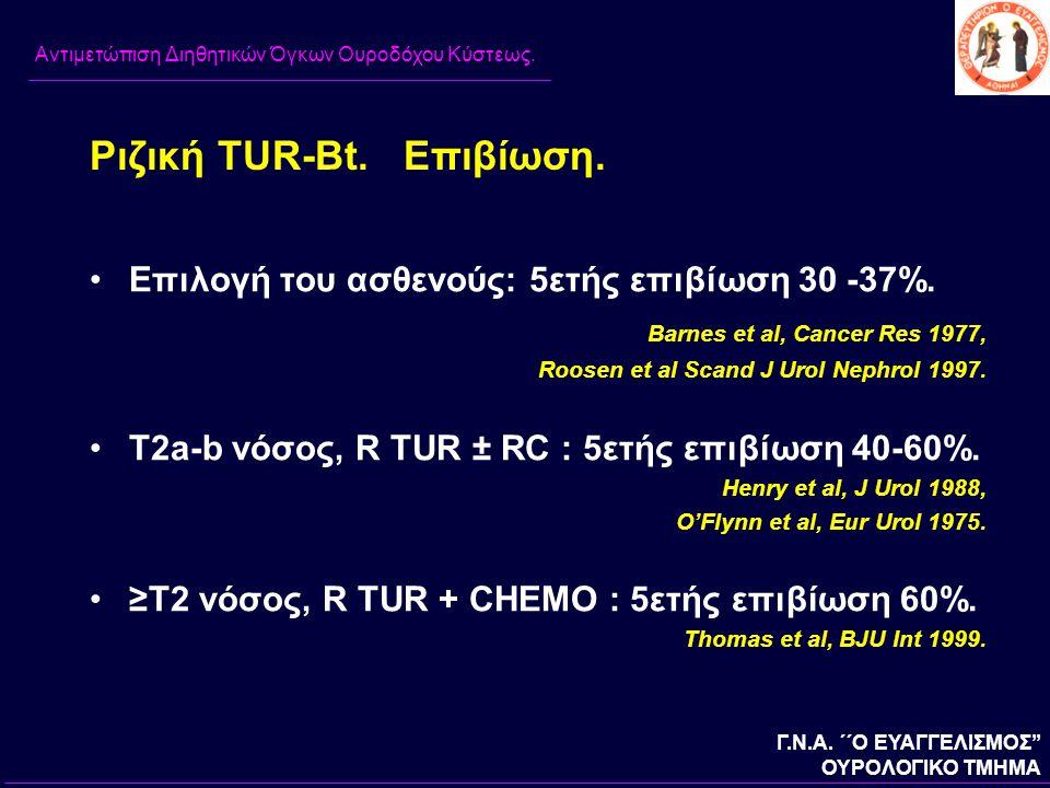 Ριζική TUR-Bt. Επιβίωση.