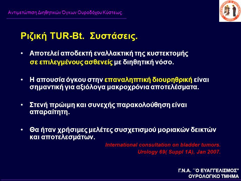 Ριζική TUR-Bt. Συστάσεις.