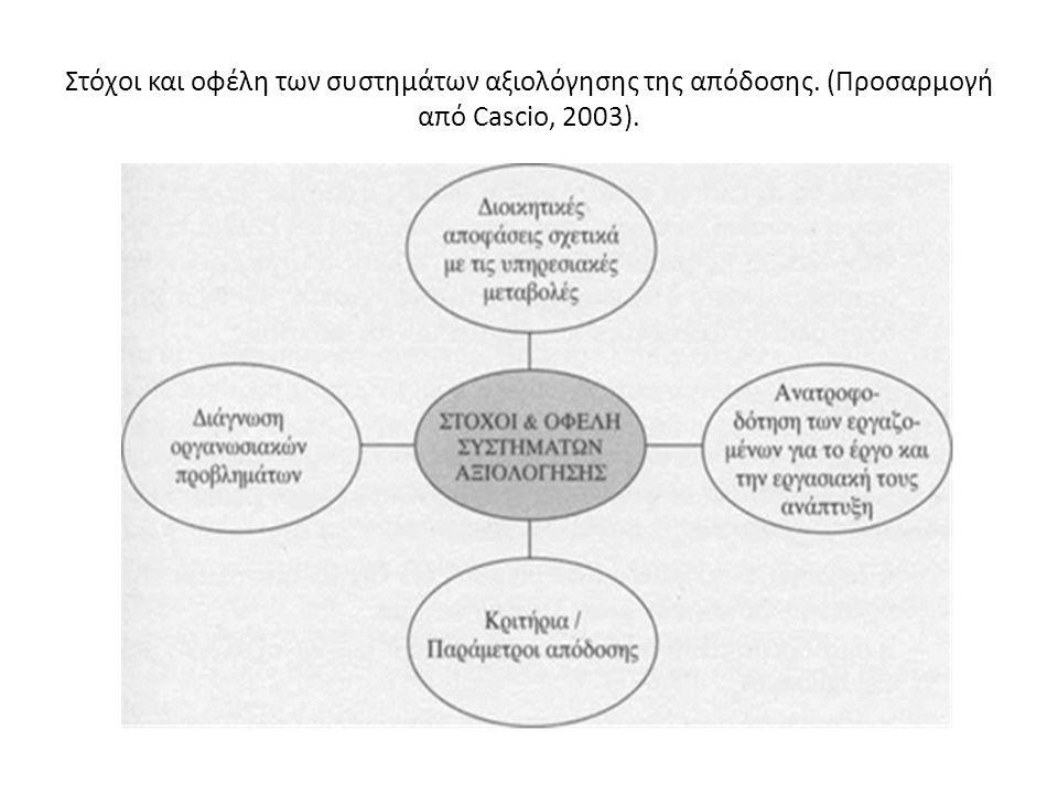 Στόχοι και οφέλη των συστημάτων αξιολόγησης της απόδοσης