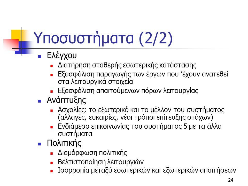 Υποσυστήματα (2/2) Ελέγχου Ανάπτυξης Πολιτικής