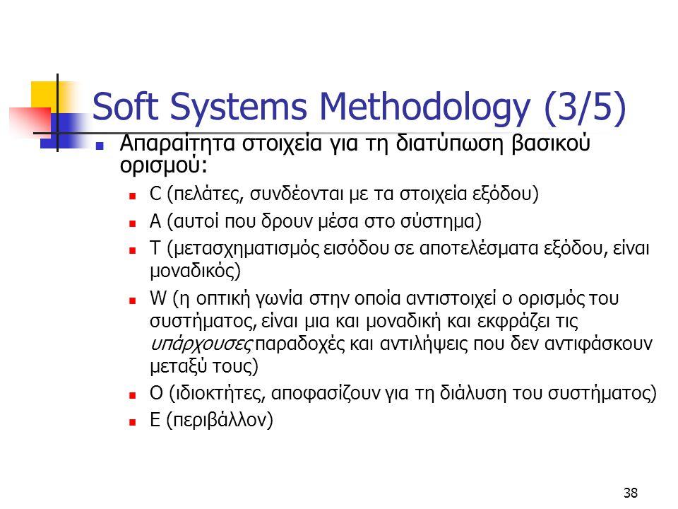 Soft Systems Methodology (3/5)