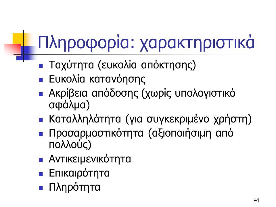 Πληροφορία: χαρακτηριστικά