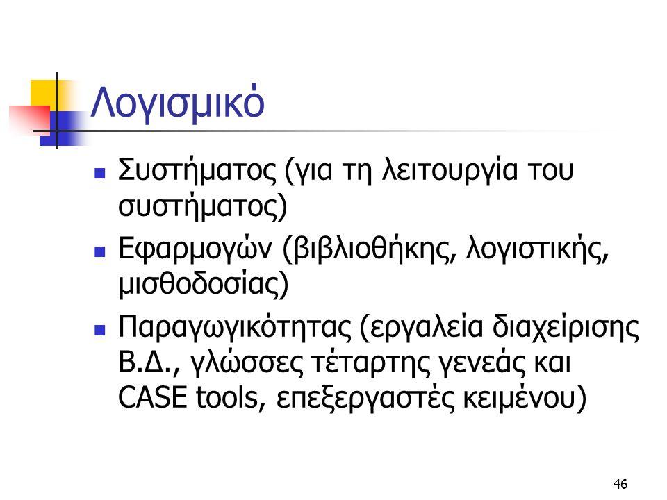Λογισμικό Συστήματος (για τη λειτουργία του συστήματος)