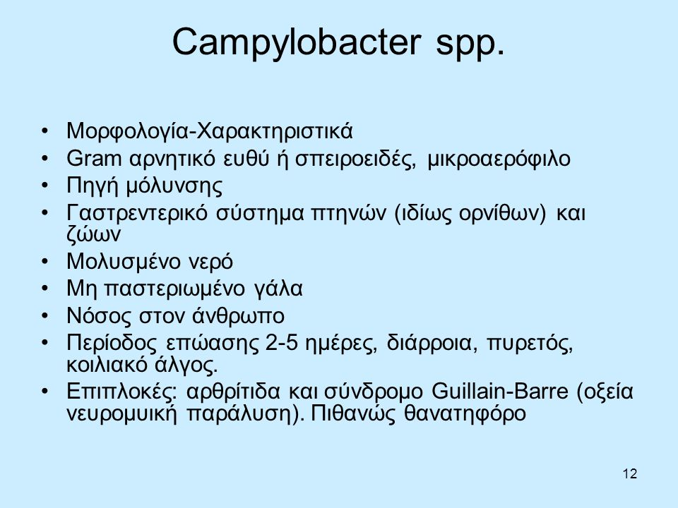 Campylobacter spp. Μορφολογία-Χαρακτηριστικά
