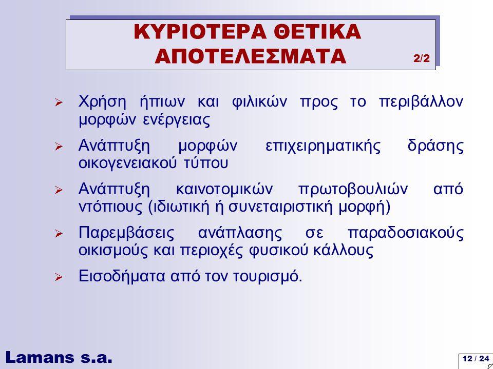 ΚΥΡΙΟΤΕΡΑ ΘΕΤΙΚΑ ΑΠΟΤΕΛΕΣΜΑΤΑ
