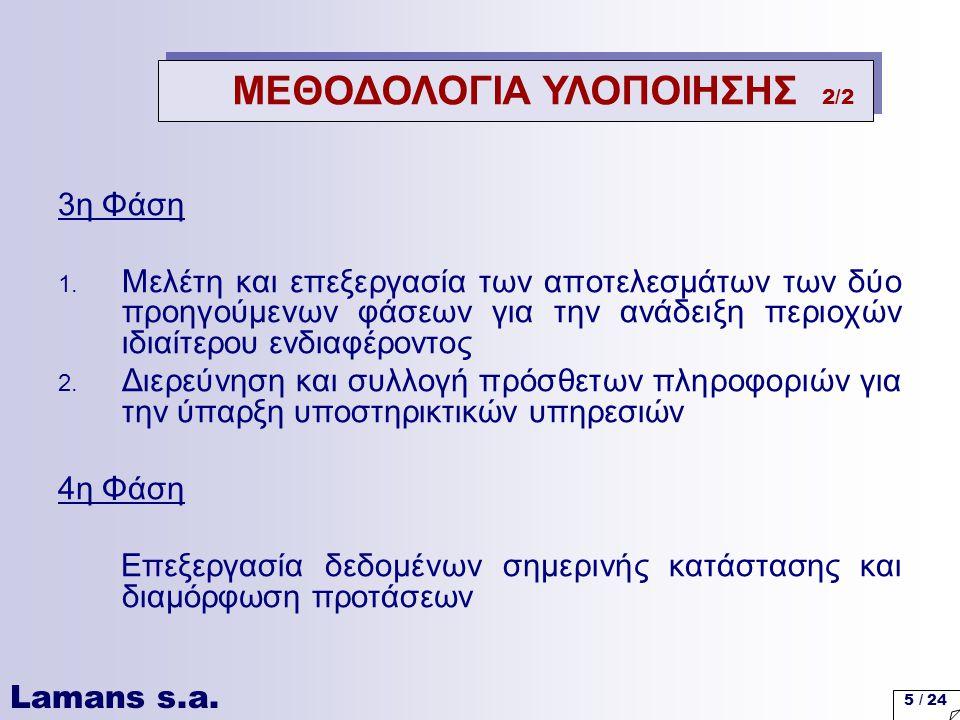ΜΕΘΟΔΟΛΟΓΙΑ ΥΛΟΠΟΙΗΣΗΣ