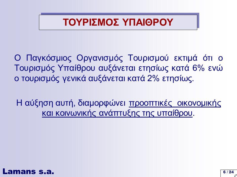 ΤΟΥΡΙΣΜΟΣ ΥΠΑΙΘΡΟΥ