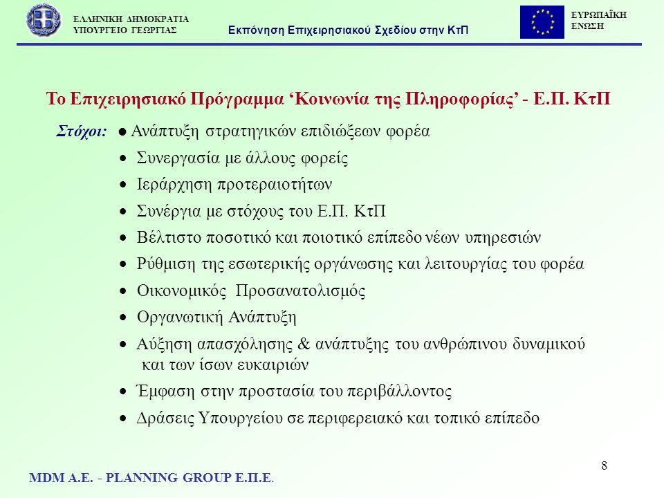 Εκπόνηση Επιχειρησιακού Σχεδίου στην ΚτΠ
