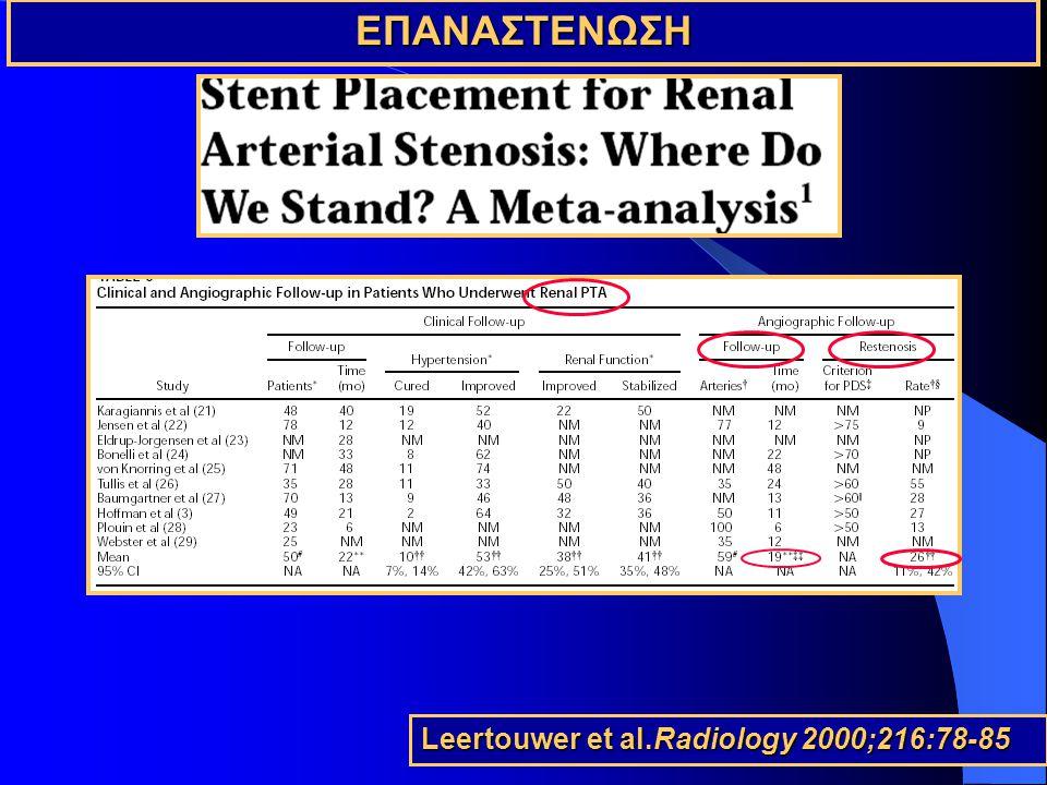 ΕΠΑΝΑΣΤΕΝΩΣΗ Leertouwer et al.Radiology 2000;216:78-85