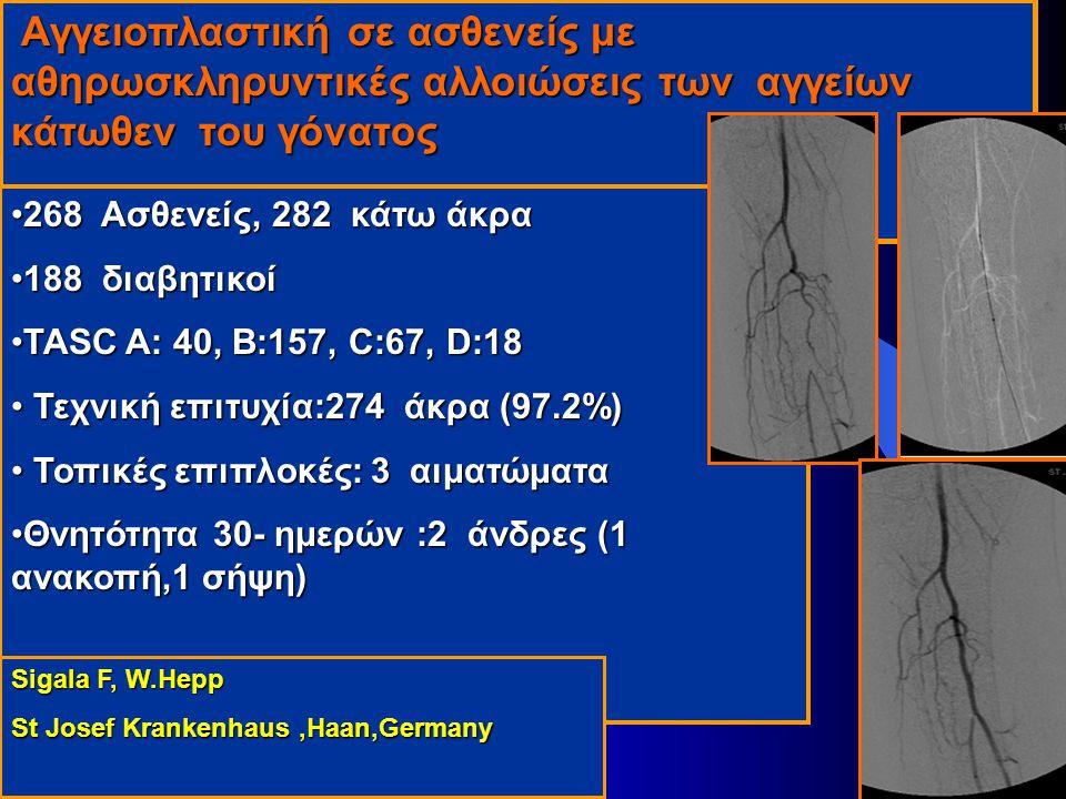 Αγγειοπλαστική σε ασθενείς με αθηρωσκληρυντικές αλλοιώσεις των αγγείων κάτωθεν του γόνατος. 268 Ασθενείς, 282 κάτω άκρα.