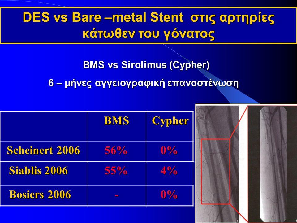 DES vs Bare –metal Stent στις αρτηρίες κάτωθεν του γόνατος