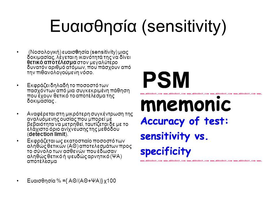 Eυαισθησία (sensitivity)
