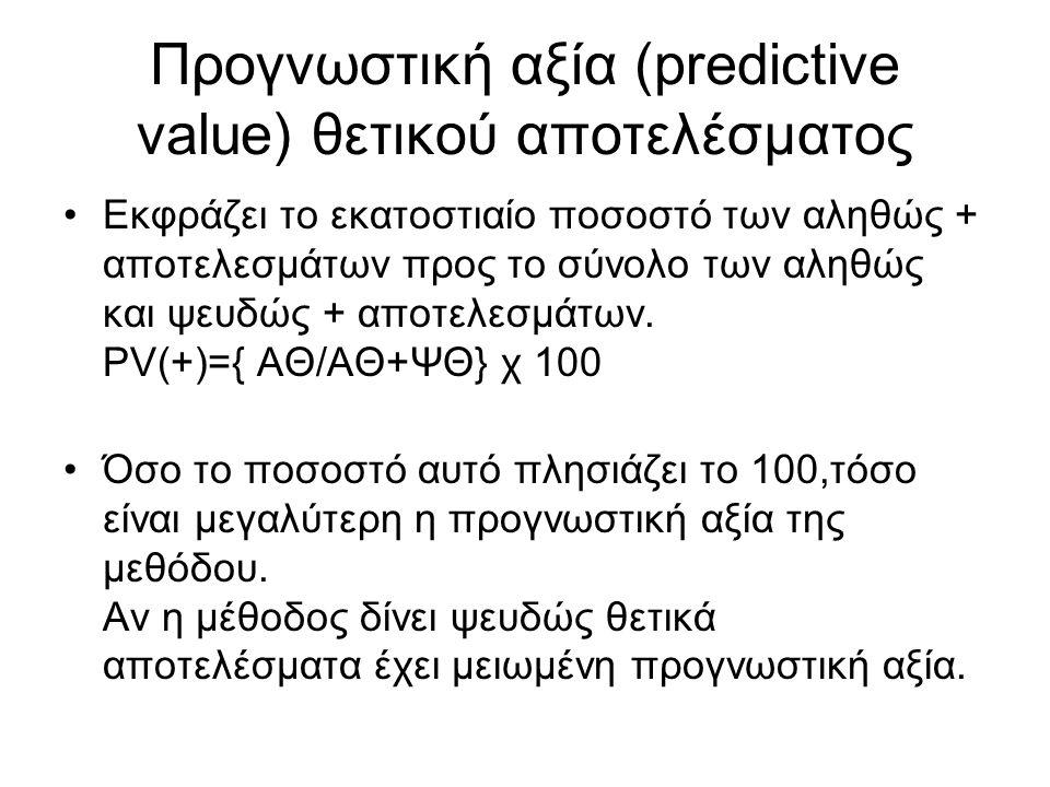 Προγνωστική αξία (predictive value) θετικού αποτελέσματος
