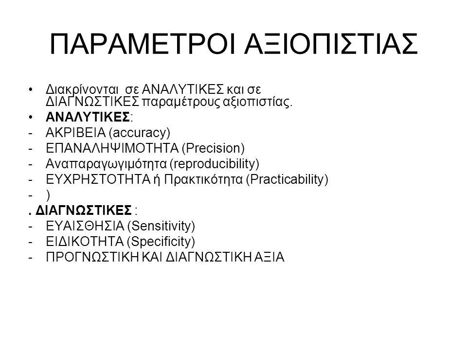 ΠΑΡΑΜΕΤΡΟΙ ΑΞΙΟΠΙΣΤΙΑΣ