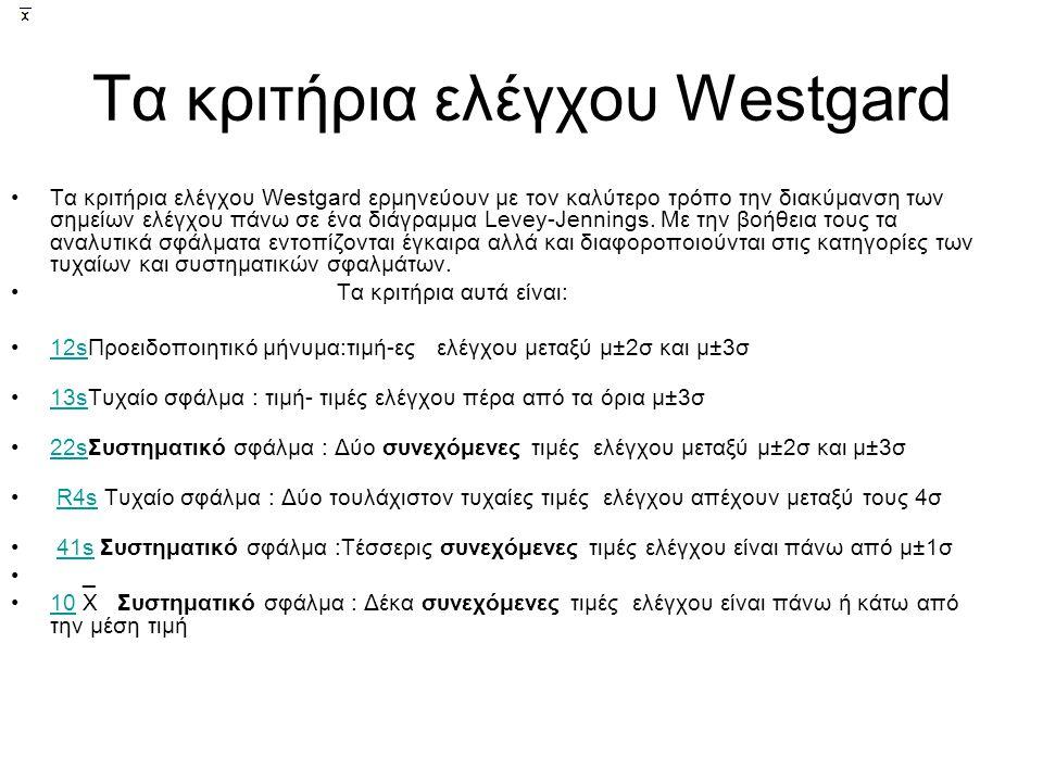Τα κριτήρια ελέγχου Westgard