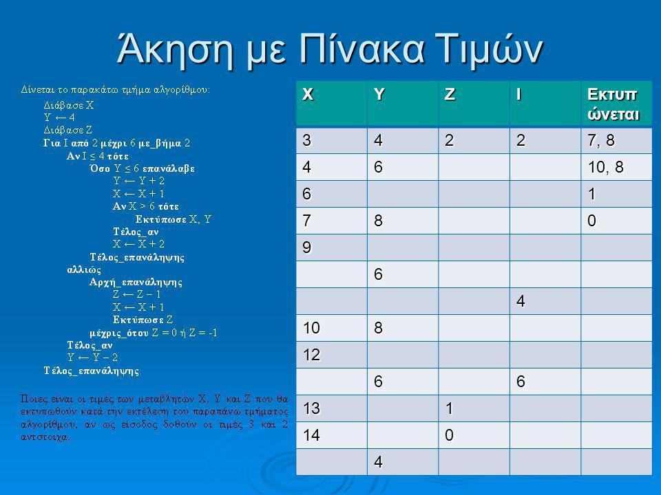 Άκηση με Πίνακα Τιμών Χ Υ Ζ Ι Εκτυπώνεται 3 4 2 7, 8 6 10, 8 1 7 8 9