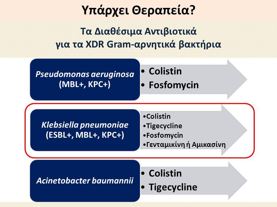 Τα Διαθέσιμα Αντιβιοτικά για τα XDR Gram-αρνητικά βακτήρια