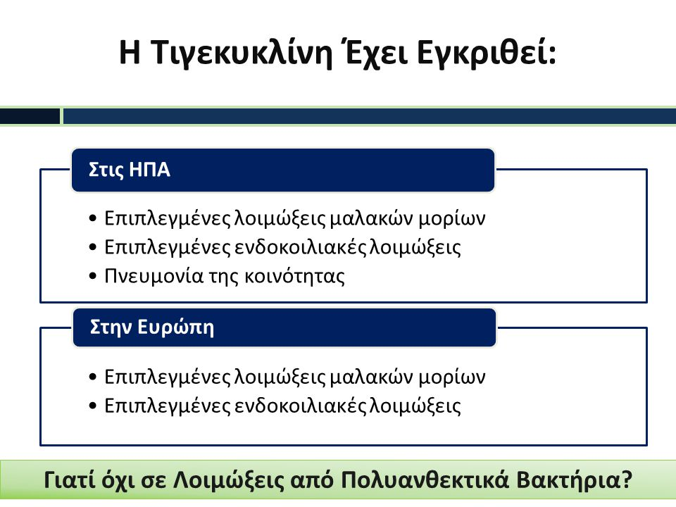 Η Τιγεκυκλίνη Έχει Εγκριθεί: