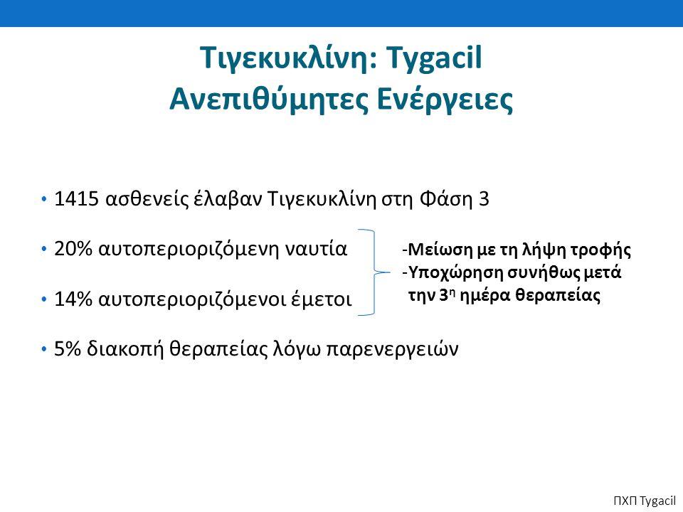Τιγεκυκλίνη: Tygacil Ανεπιθύμητες Ενέργειες